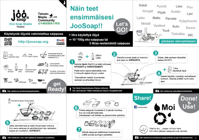 JooSoap eco-soap making Finnish